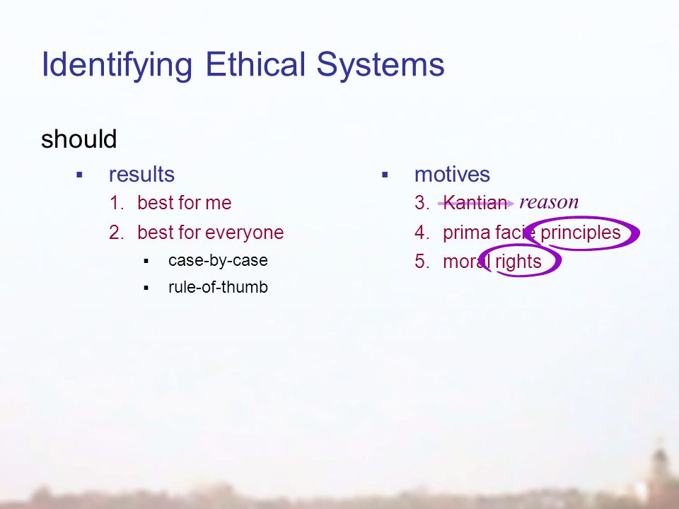 Identifying Ethical Systems should  results 1.best for me 2.best for everyone  case-by-case  rule-of-thumb  motives 3.Kantian 4.prima facie principles 5.moral rights reason