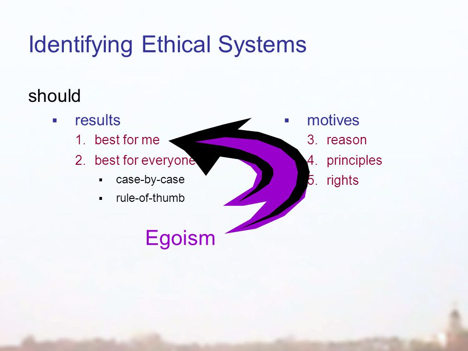 Identifying Ethical Systems should  results 1.best for me 2.best for everyone  case-by-case  rule-of-thumb  motives 3.reason 4.principles 5.rights Egoism