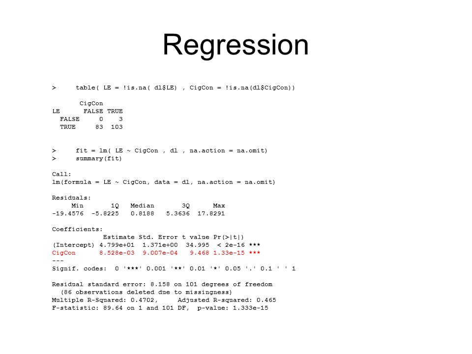 Regression > table( LE = !is.na( dl$LE), CigCon = !is.na(dl$CigCon)) CigCon LE FALSE TRUE FALSE 0 3 TRUE 83 103 > fit = lm( LE ~ CigCon, dl, na.action = na.omit) > summary(fit) Call: lm(formula = LE ~ CigCon, data = dl, na.action = na.omit) Residuals: Min 1Q Median 3Q Max -19.4576 -5.8225 0.8188 5.3636 17.8291 Coefficients: Estimate Std.