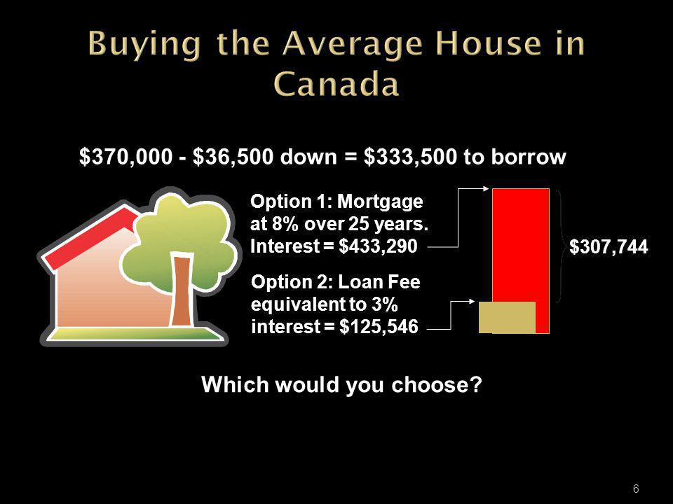 6 $370,000 - $36,500 down = $333,500 to borrow Which would you choose.