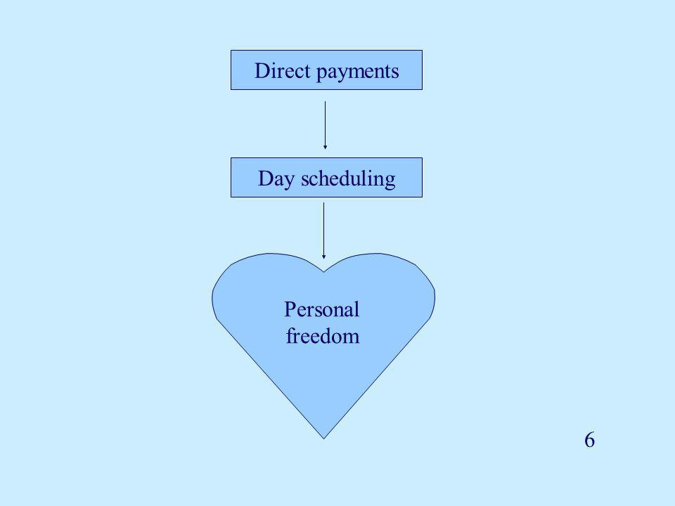 Day scheduling Personal freedom 6