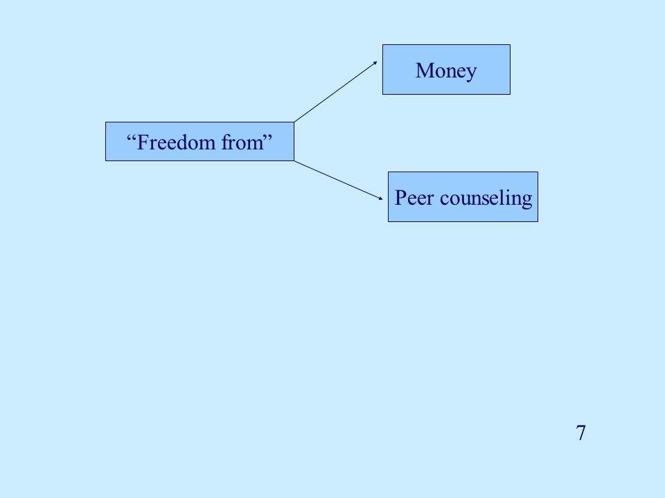 Freedom from Money Peer counseling 7