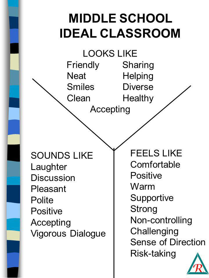 R MIDDLE SCHOOL IDEAL CLASSROOM LOOKS LIKE FriendlySharing NeatHelping SmilesDiverse CleanHealthy Accepting SOUNDS LIKE Laughter Discussion Pleasant Polite Positive Accepting Vigorous Dialogue FEELS LIKE Comfortable Positive Warm Supportive Strong Non-controlling Challenging Sense of Direction Risk-taking