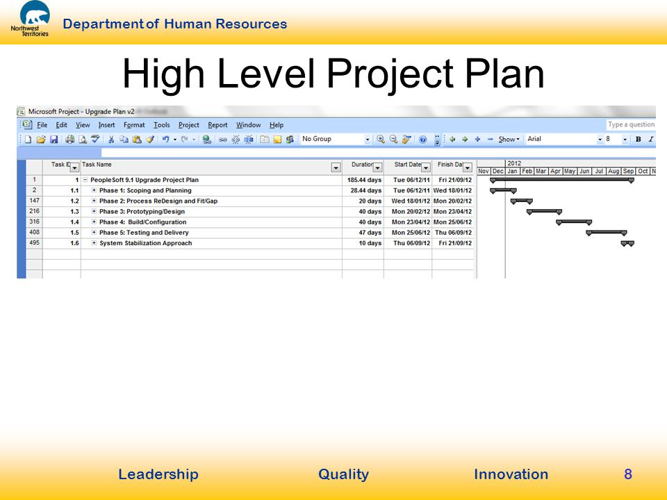 LeadershipQuality Innovation Department of Human Resources 8 High Level Project Plan