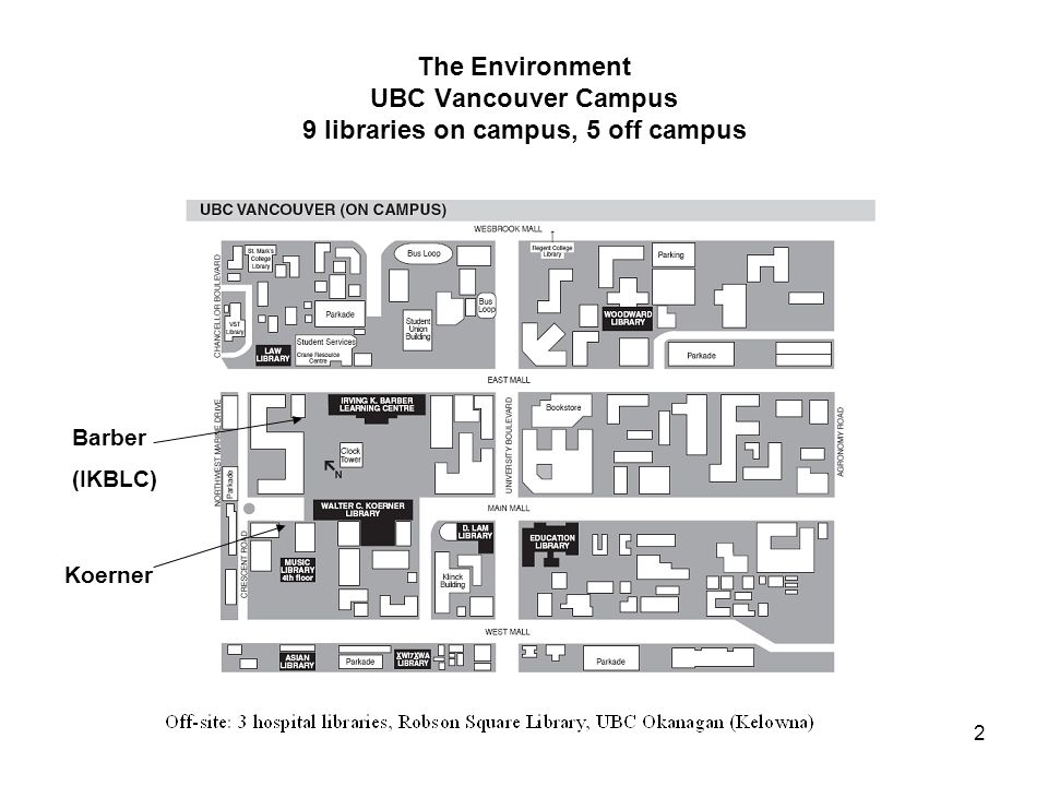 2 The Environment UBC Vancouver Campus 9 libraries on campus, 5 off campus Barber (IKBLC) Koerner