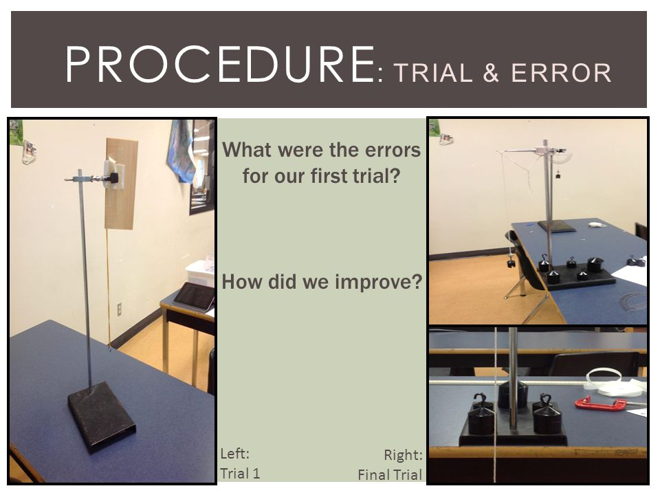 STEP ONE: CREATING MODEL PROCEDURE : TRIAL & ERROR What were the errors for our first trial.