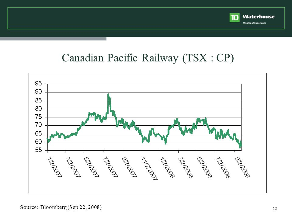 12 Canadian Pacific Railway (TSX : CP) Source: Bloomberg (Sep 22, 2008)