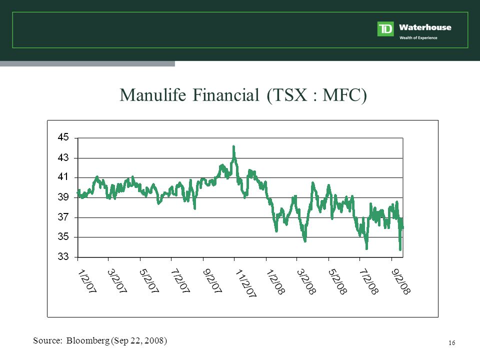 16 Manulife Financial (TSX : MFC) Source: Bloomberg (Sep 22, 2008)