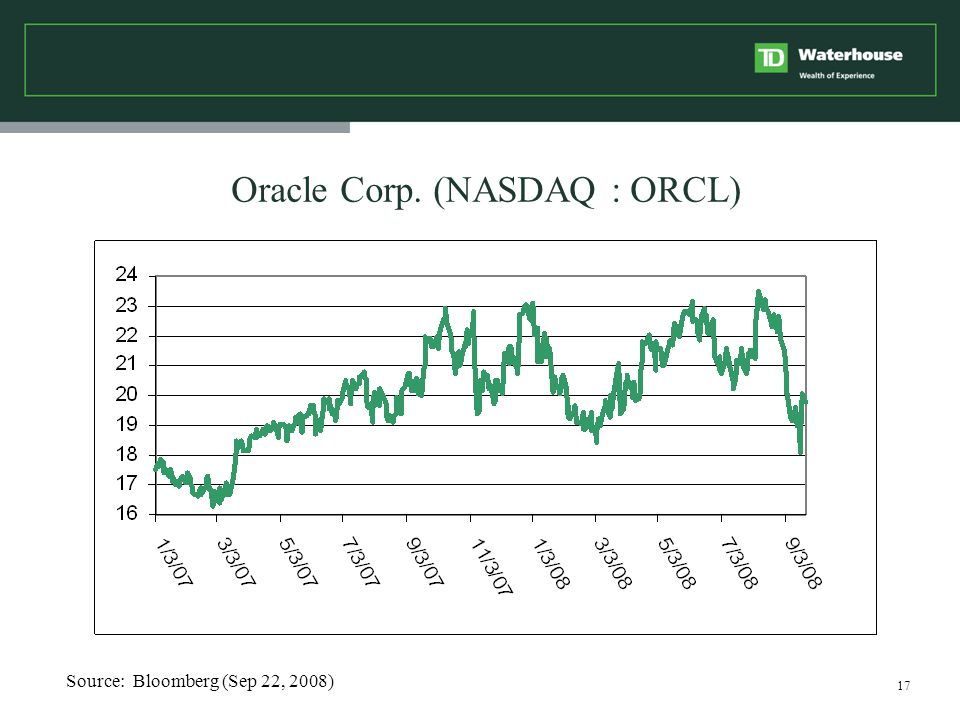 17 Oracle Corp. (NASDAQ : ORCL) Source: Bloomberg (Sep 22, 2008)