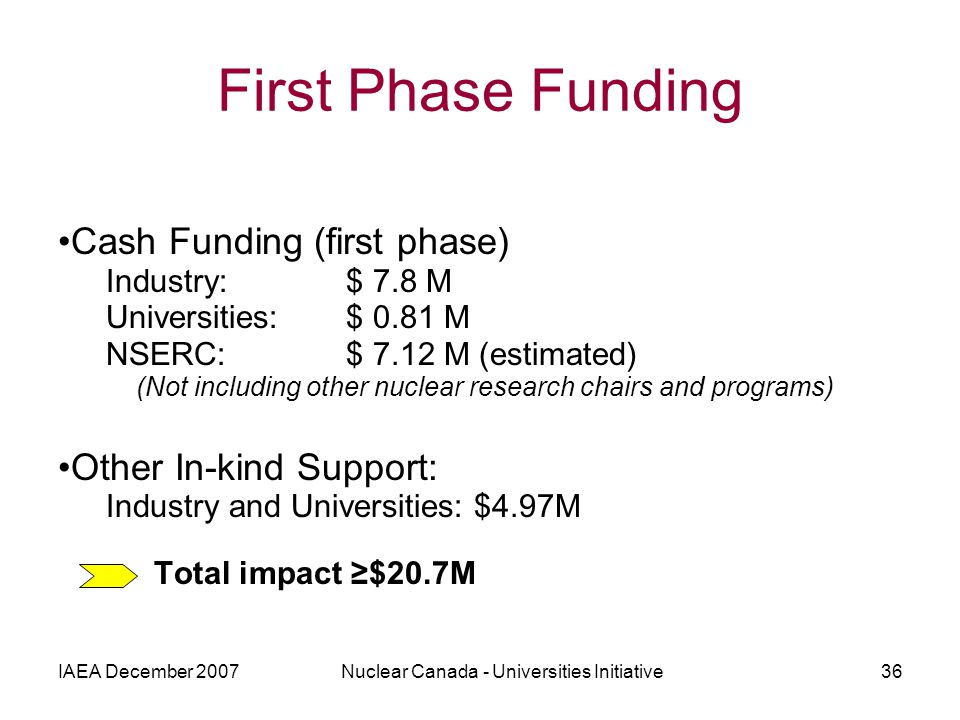 IAEA December 2007Nuclear Canada - Universities Initiative36 First Phase Funding Cash Funding (first phase) Industry: $ 7.8 M Universities: $ 0.81 M NSERC: $ 7.12 M (estimated) (Not including other nuclear research chairs and programs) Other In-kind Support: Industry and Universities: $4.97M Total impact ≥$20.7M