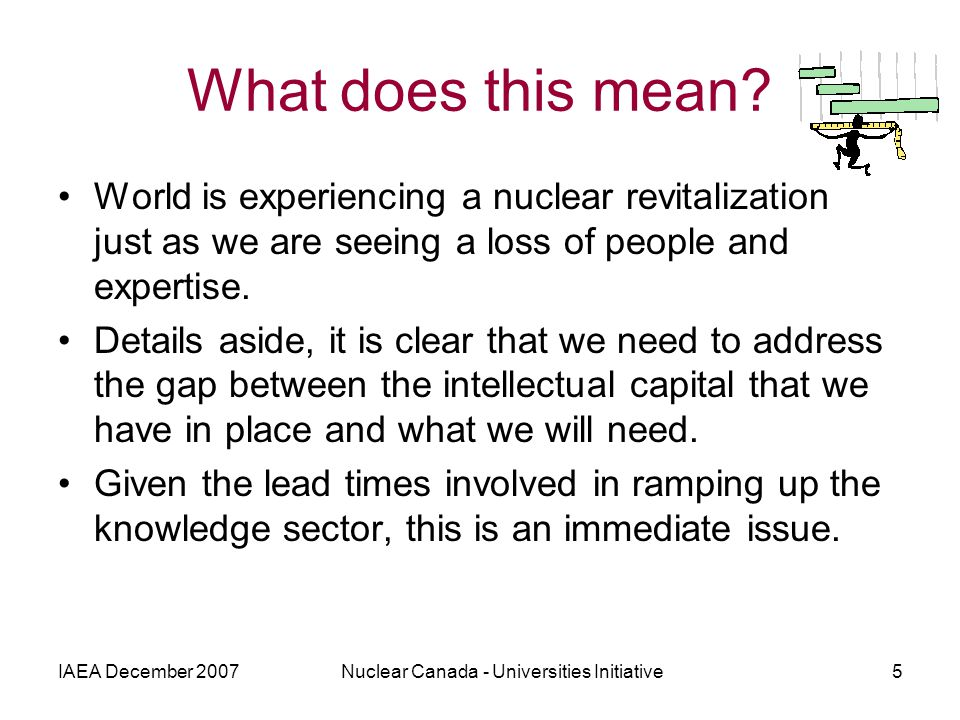 IAEA December 2007Nuclear Canada - Universities Initiative5 What does this mean.