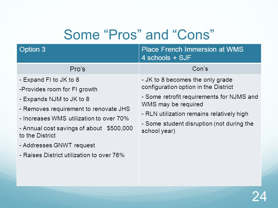 Some Pros and Cons Option 3Place French Immersion at WMS 4 schools + SJF Pro's Con's - Expand FI to JK to 8 -Provides room for FI growth - Expands NJM to JK to 8 - Removes requirement to renovate JHS - Increases WMS utilization to over 70% - Annual cost savings of about $500,000 to the District - Addresses GNWT request - Raises District utilization to over 76% - JK to 8 becomes the only grade configuration option in the District - Some retrofit requirements for NJMS and WMS may be required - RLN utilization remains relatively high - Some student disruption (not during the school year) 24