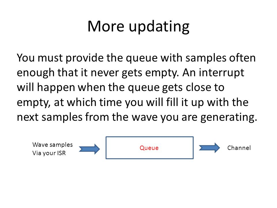 More updating You must provide the queue with samples often enough that it never gets empty.