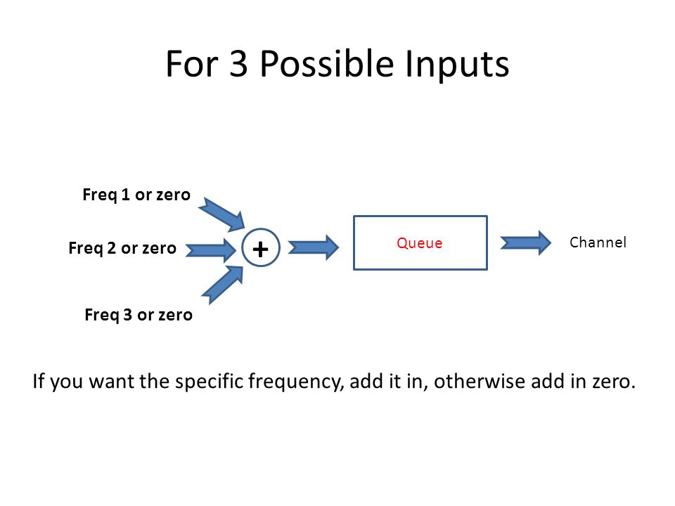 For 3 Possible Inputs Queue Channel + Freq 1 or zero Freq 2 or zero Freq 3 or zero If you want the specific frequency, add it in, otherwise add in zero.