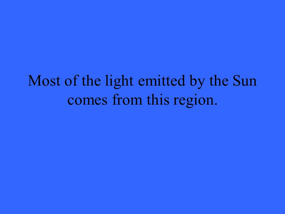 Most of the light emitted by the Sun comes from this region.