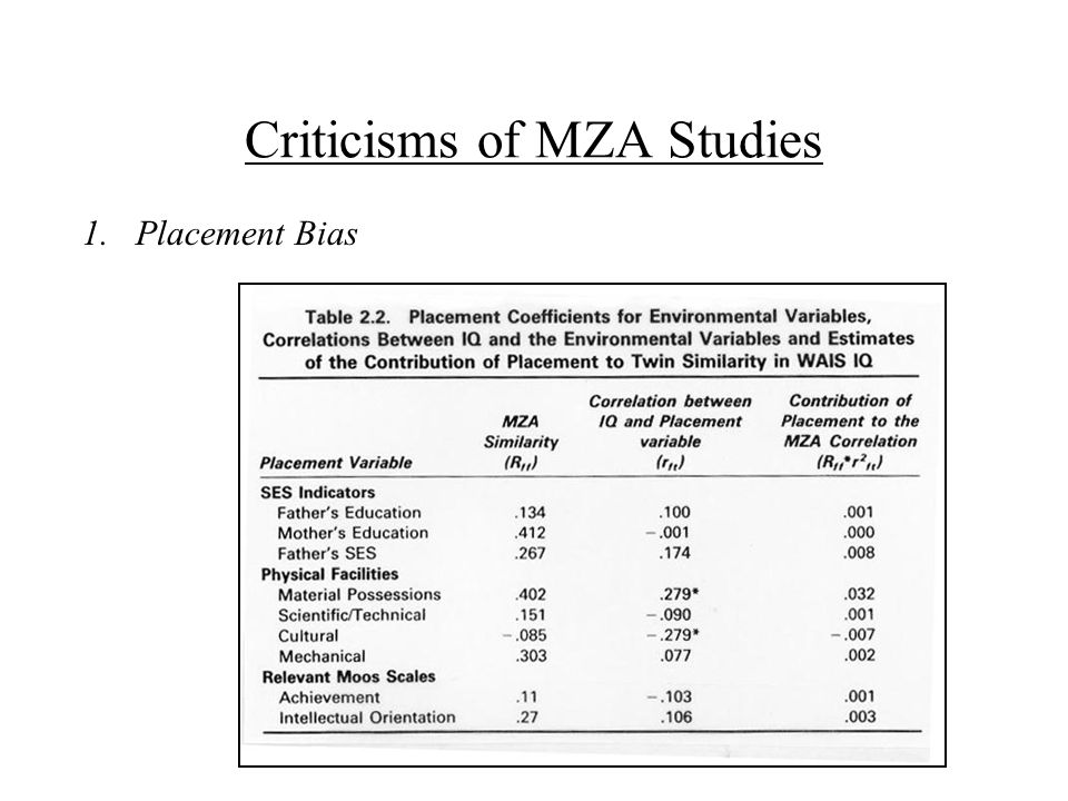 Criticisms of MZA Studies 1.Placement Bias