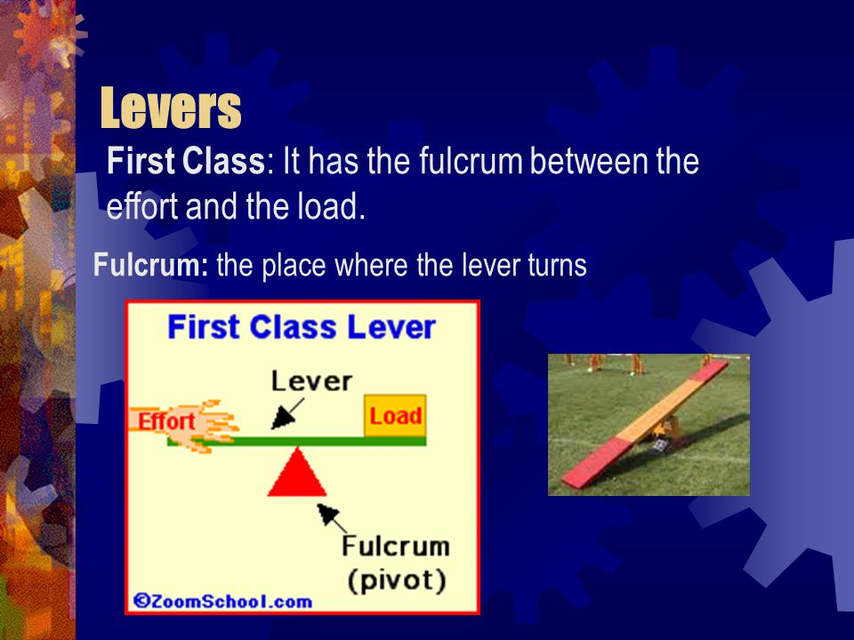 Levers First Class : It has the fulcrum between the effort and the load.