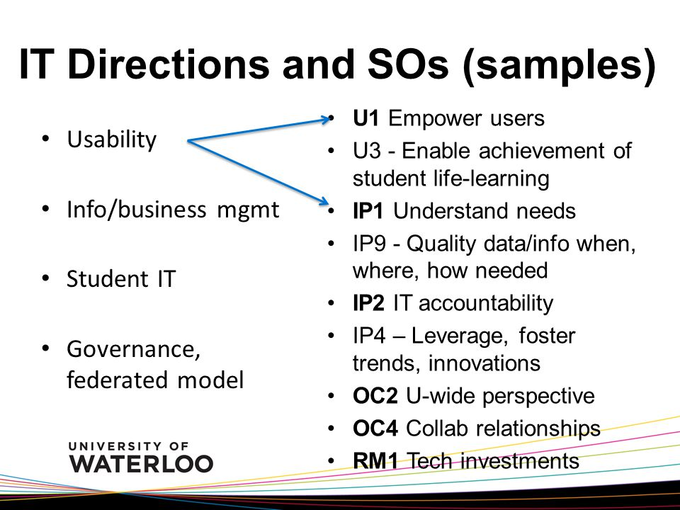 IT Directions and SOs (samples) Usability Info/business mgmt Student IT Governance, federated model U1 Empower users U3 - Enable achievement of student life-learning IP1 Understand needs IP9 - Quality data/info when, where, how needed IP2 IT accountability IP4 – Leverage, foster trends, innovations OC2 U-wide perspective OC4 Collab relationships RM1 Tech investments