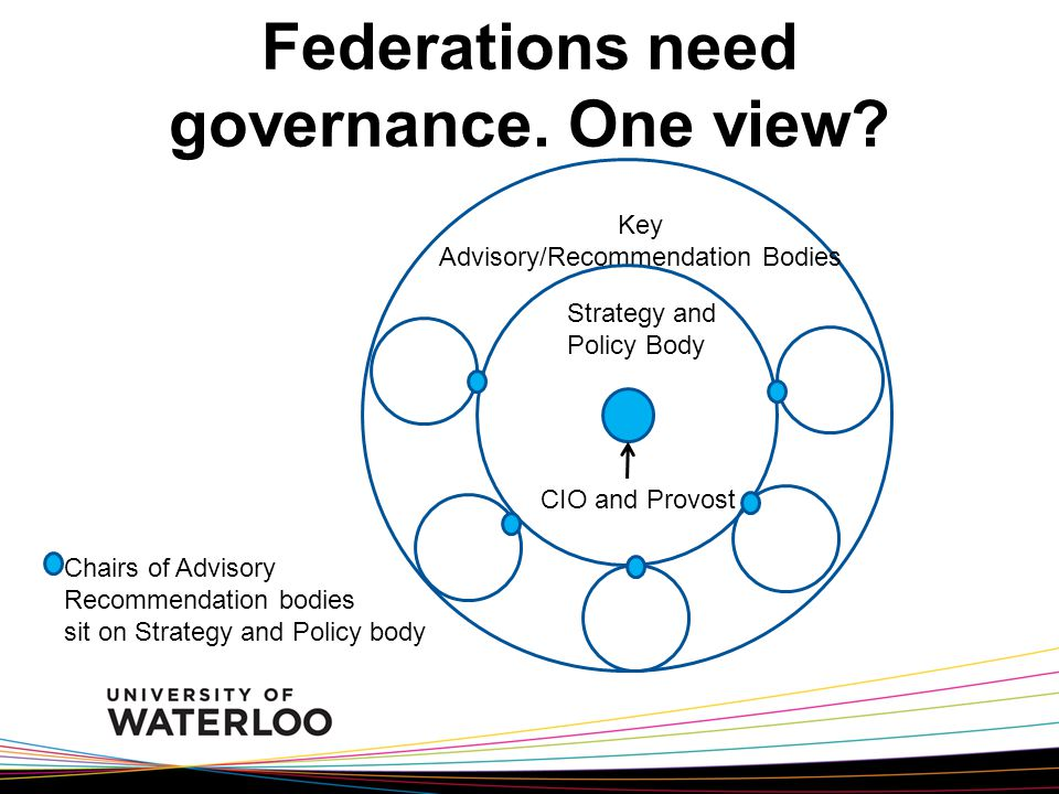 Federations need governance. One view.