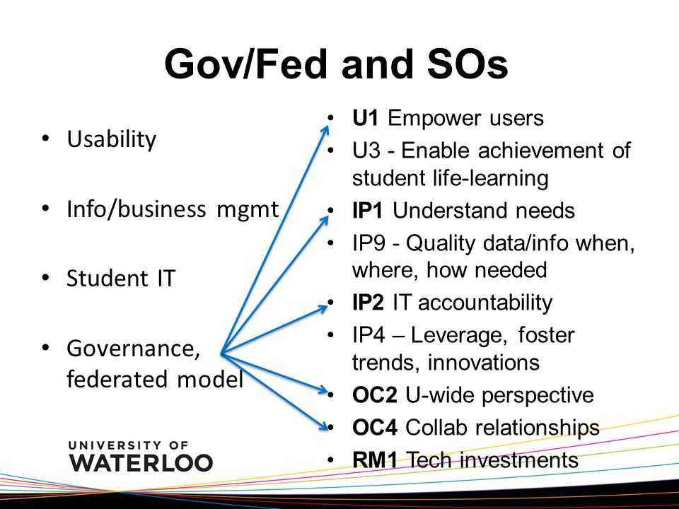 Gov/Fed and SOs Usability Info/business mgmt Student IT Governance, federated model U1 Empower users U3 - Enable achievement of student life-learning IP1 Understand needs IP9 - Quality data/info when, where, how needed IP2 IT accountability IP4 – Leverage, foster trends, innovations OC2 U-wide perspective OC4 Collab relationships RM1 Tech investments