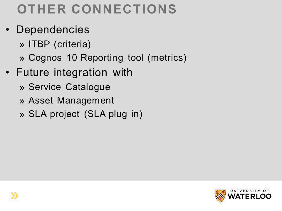 OTHER CONNECTIONS Dependencies ITBP (criteria) Cognos 10 Reporting tool (metrics) Future integration with Service Catalogue Asset Management SLA project (SLA plug in)