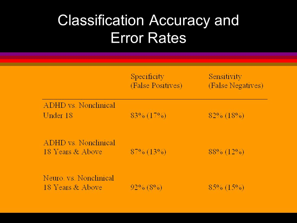 Classification Accuracy and Error Rates
