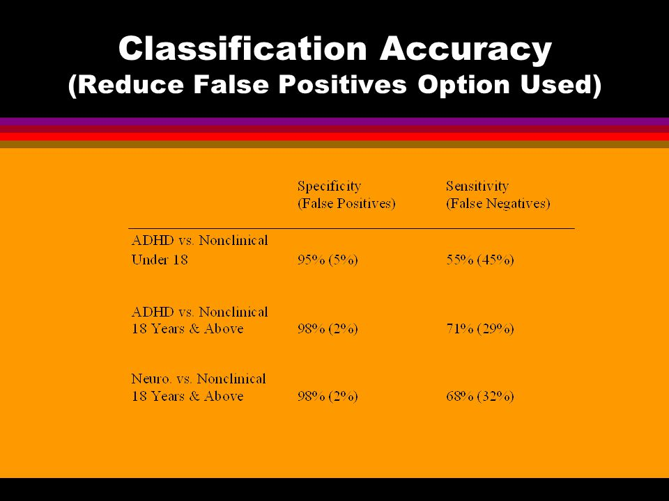 Classification Accuracy (Reduce False Positives Option Used)