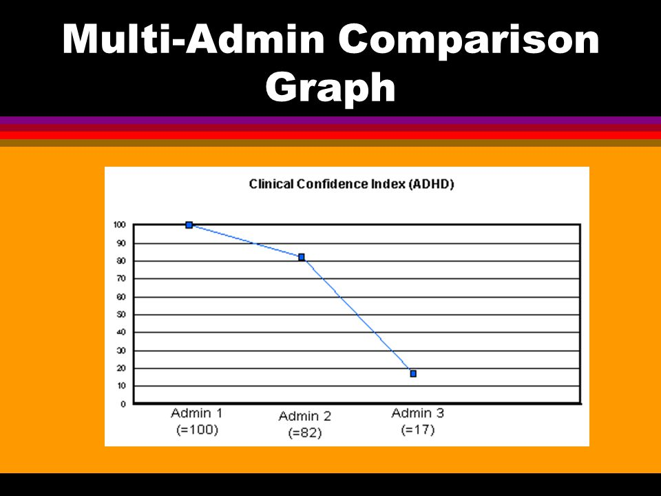 Multi-Admin Comparison Graph