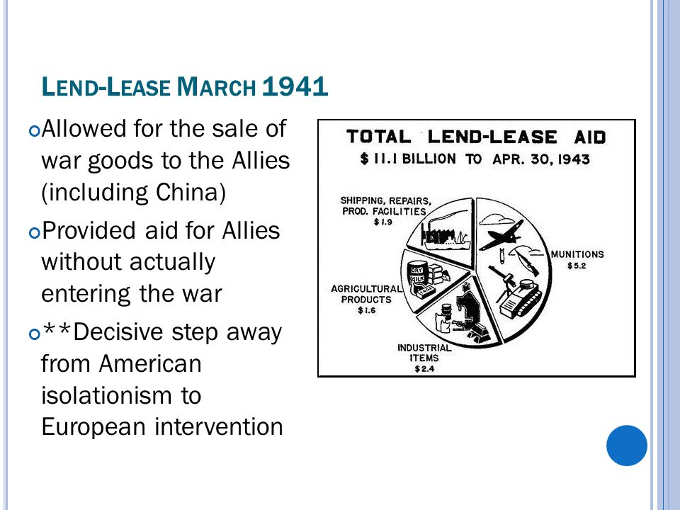 L END -L EASE M ARCH 1941 Allowed for the sale of war goods to the Allies (including China) Provided aid for Allies without actually entering the war **Decisive step away from American isolationism to European intervention