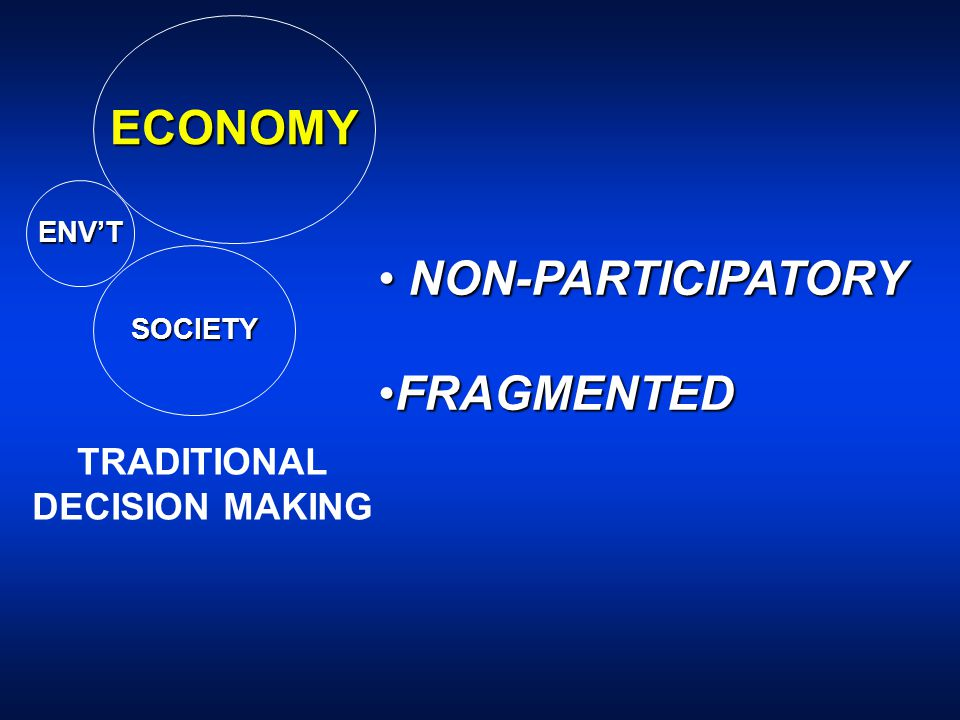 ECONOMY ENV'T SOCIETY TRADITIONAL DECISION MAKING NON-PARTICIPATORY NON-PARTICIPATORY FRAGMENTEDFRAGMENTED
