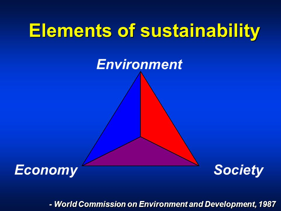 Elements of sustainability Environment EconomySociety - World Commission on Environment and Development, 1987