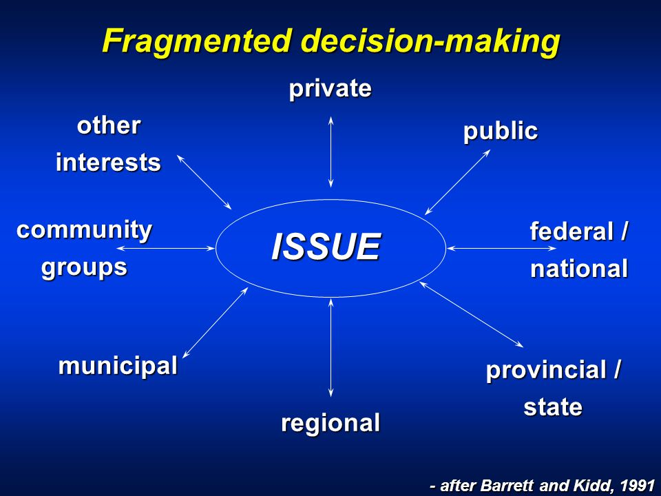Fragmented decision-making ISSUE federal / national municipal public private provincial / state regional otherinterests communitygroups - after Barrett and Kidd, 1991
