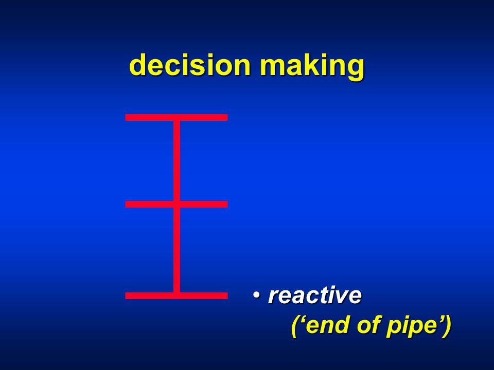 decision making reactive reactive ('end of pipe') ('end of pipe')