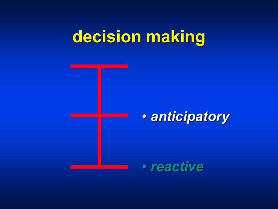 decision making anticipatory anticipatory reactive reactive