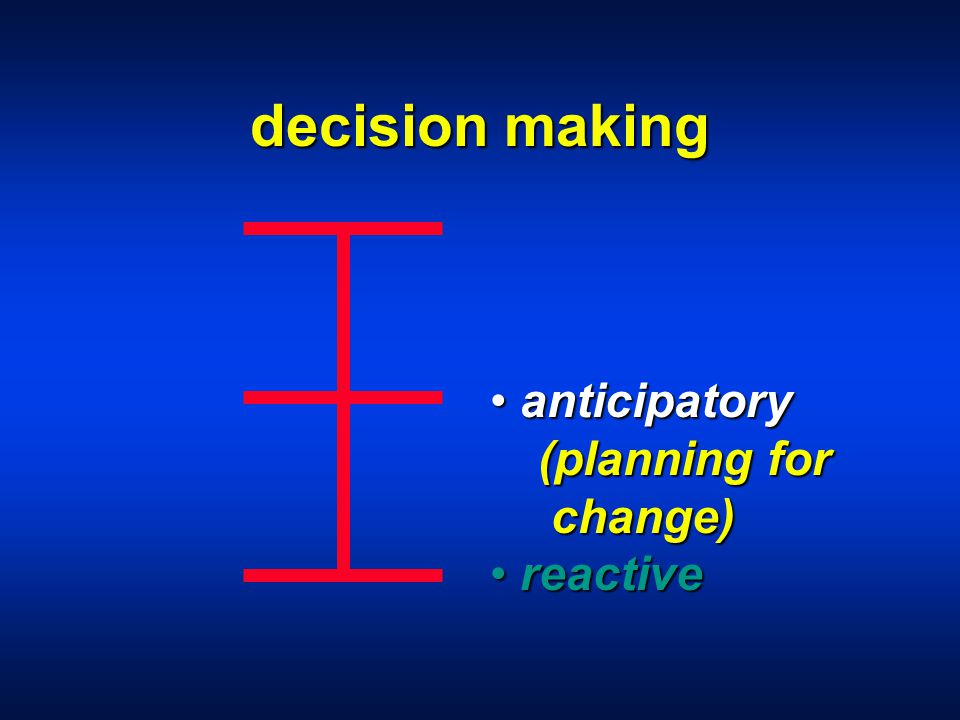 decision making anticipatory anticipatory (planning for change) change) reactive reactive