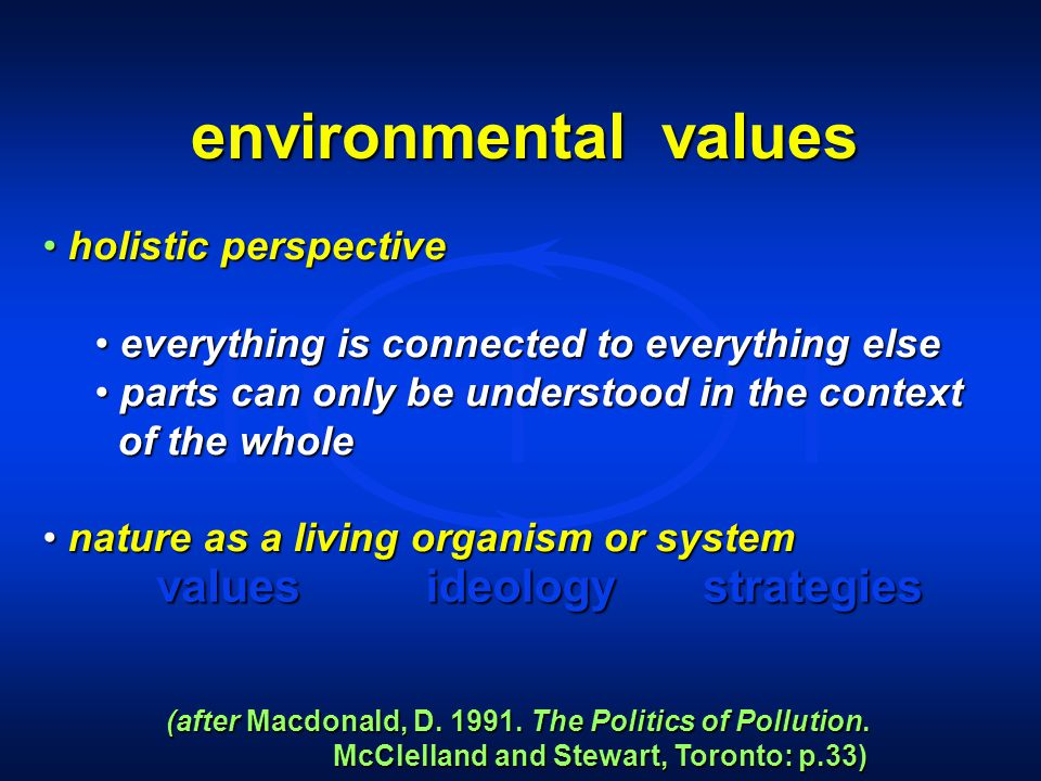 environmental values valuesideologystrategies holistic perspective holistic perspective everything is connected to everything else everything is connected to everything else parts can only be understood in the context parts can only be understood in the context of the whole of the whole nature as a living organism or system nature as a living organism or system (after Macdonald, D.