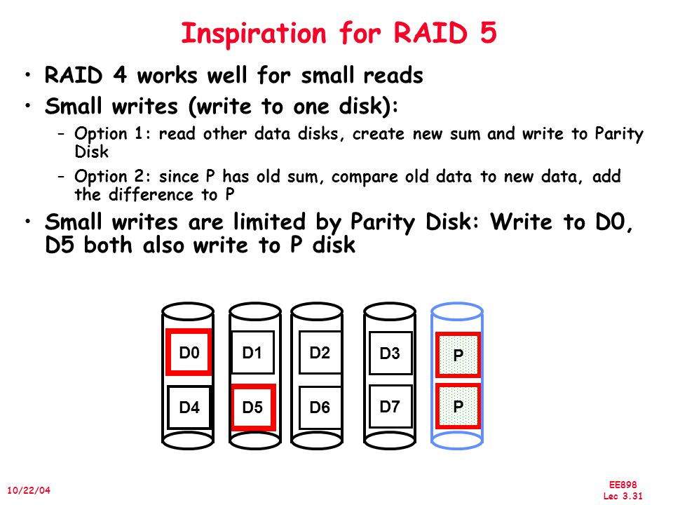 EE898 Lec 3.31 10/22/04 Inspiration for RAID 5 RAID 4 works well for small reads Small writes (write to one disk): –Option 1: read other data disks, create new sum and write to Parity Disk –Option 2: since P has old sum, compare old data to new data, add the difference to P Small writes are limited by Parity Disk: Write to D0, D5 both also write to P disk D0 D1D2 D3 P D4 D5 D6 P D7