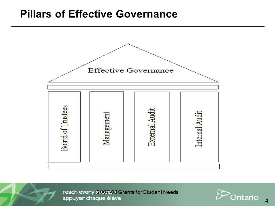 2007-08 Grants for Student Needs 4 Pillars of Effective Governance
