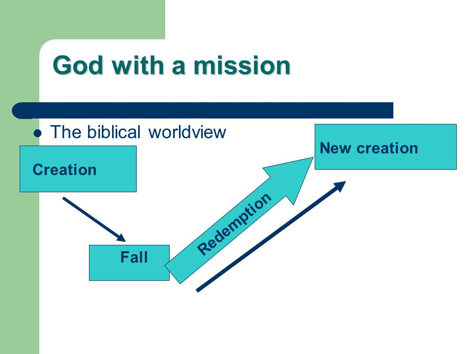 God with a mission The biblical worldview Creation Fall New creation Redemption
