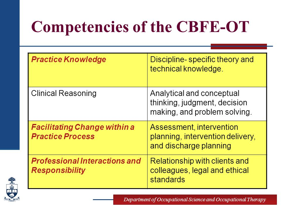 Department of Occupational Science and Occupational Therapy Competencies of the CBFE-OT Practice KnowledgeDiscipline- specific theory and technical knowledge.
