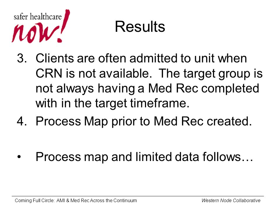 Coming Full Circle: AMI & Med Rec Across the Continuum Western Node Collaborative Results 3.Clients are often admitted to unit when CRN is not available.