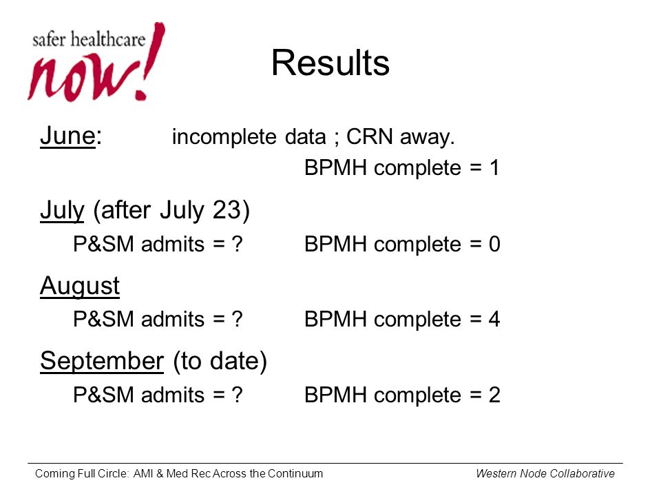Coming Full Circle: AMI & Med Rec Across the Continuum Western Node Collaborative Results June: incomplete data ; CRN away.