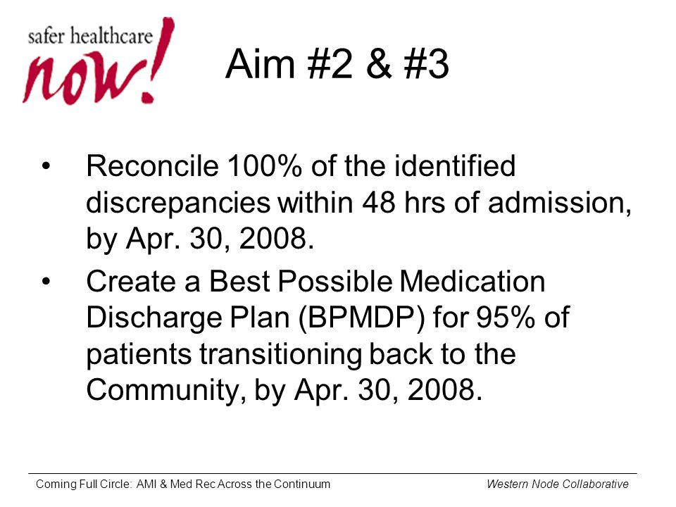 Coming Full Circle: AMI & Med Rec Across the Continuum Western Node Collaborative Aim #2 & #3 Reconcile 100% of the identified discrepancies within 48 hrs of admission, by Apr.