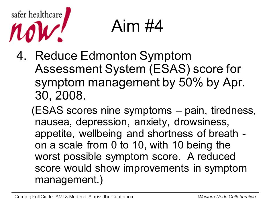 Coming Full Circle: AMI & Med Rec Across the Continuum Western Node Collaborative Aim #4 4.Reduce Edmonton Symptom Assessment System (ESAS) score for symptom management by 50% by Apr.
