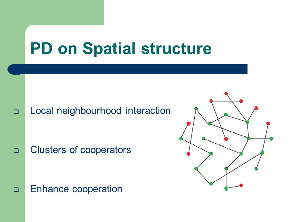 PD on Spatial structure  Local neighbourhood interaction  Clusters of cooperators  Enhance cooperation