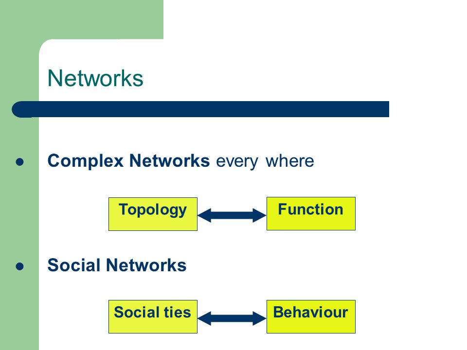 Complex Networks every where Social Networks Networks Topology Function Social ties Behaviour