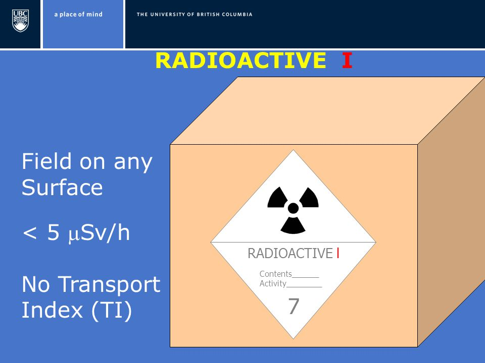 RADIOACTIVE l Contents______ Activity________ Field on any Surface < 5 Sv/h No Transport Index (TI) 7 RADIOACTIVE I