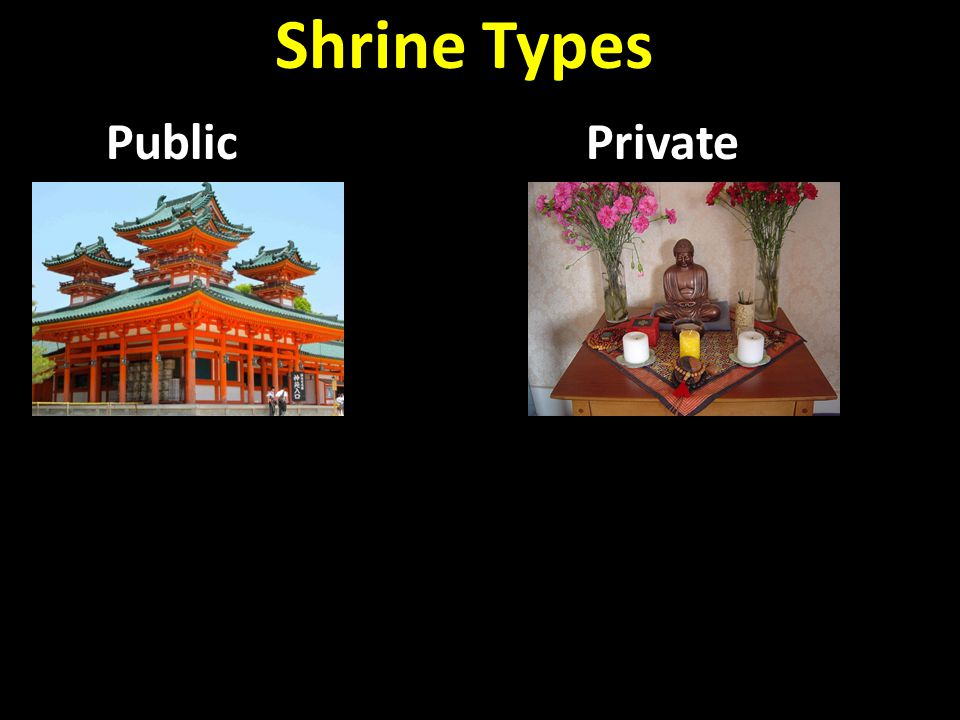 Shrine Types Public Private