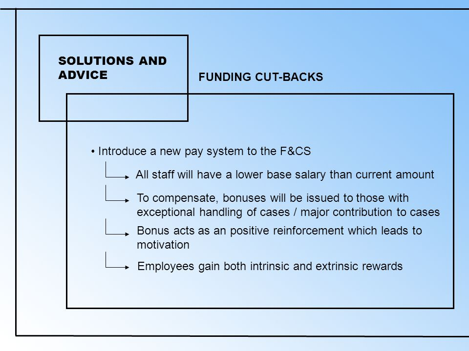 SOLUTIONS AND ADVICE Introduce a new pay system to the F&CS All staff will have a lower base salary than current amount To compensate, bonuses will be issued to those with exceptional handling of cases / major contribution to cases Bonus acts as an positive reinforcement which leads to motivation Employees gain both intrinsic and extrinsic rewards FUNDING CUT-BACKS