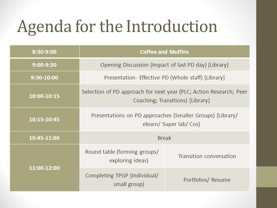 Agenda for the Introduction 8:30-9:00Coffee and Muffins 9:00-9:30Opening Discussion (Impact of last PD day) [Library] 9:30-10:00Presentation- Effective PD (Whole staff) [Library] 10:00-10:15 Selection of PD approach for next year (PLC; Action Research; Peer Coaching; Transitions) [Library] 10:15-10:45 Presentations on PD approaches (Smaller Groups) [Library/ elearn/ Super lab/ Cos] 10:45-11:00Break 11:00-12:00 Round table (forming groups/ exploring ideas) Transition conversation Completing TPGP (Individual/ small group) Portfolios/ Resume
